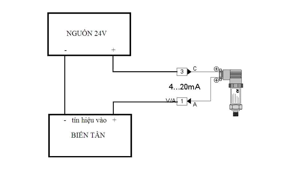 Cách đấu dây cảm biến áp suất 4-20ma 2 dây, 3 dây, 4 dây