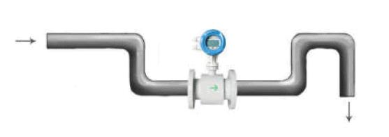 Lắp đồng hồ đo lưu lượng nước thải đúng cách